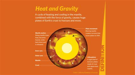 core  crust defining earths layers exploring