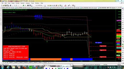 trading software day trading software best amibroker afl mcx trading