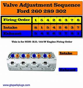 Ford 260  289 And 302 Valve Adjusting Order