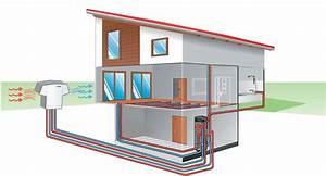 Wärmepumpe Luft Luft : luft w rmepumpe ~ Watch28wear.com Haus und Dekorationen
