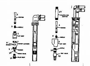 Deep Well Jets Single  U0026 Double Diagram  U0026 Parts List For