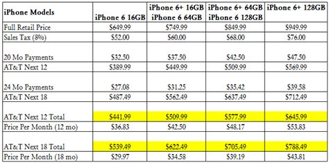 at t next iphone at t next 12 and at t next 18 plans might save you money