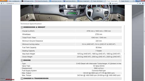 Dmax Garbage Garage by Search Results 2014 Innova At Philippines Specifications