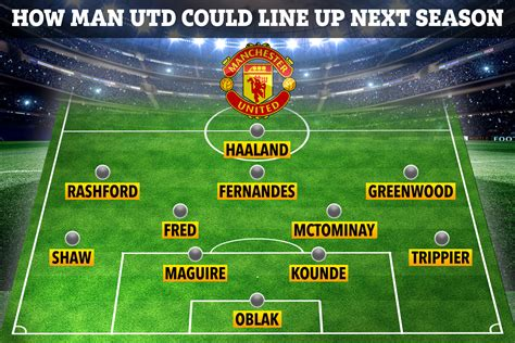 Jules koundé is 22 years old (12/11/1998). How Man Utd could line up next season with Haaland, Oblak ...