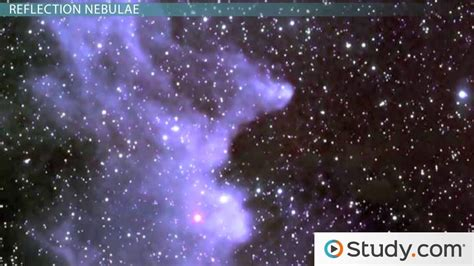 emission dark  reflection nebulae video lesson