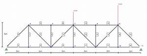 truss diagram reactions oneineedmorespaceco With reactions the free body diagram of the truss as a unified structure is