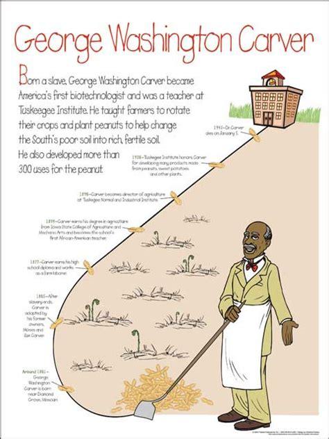 george washington carver  inventions weneedfun
