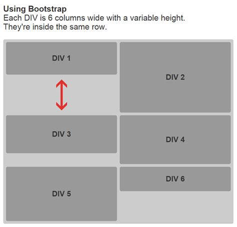 Floating Div Css by Css Bootstrap Grid Floating Columns Vertically Stack