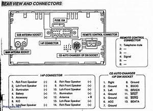 Wiring Diagram Mitsubishi Space Star