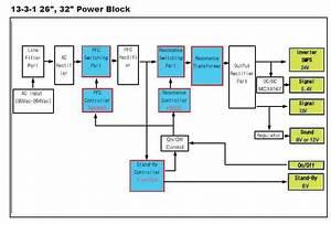 Wiring Diagram Ac Inverter Panasonic
