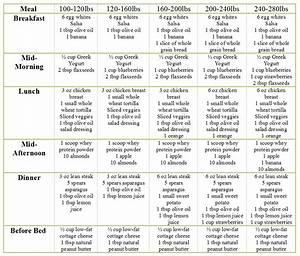 Free 1200, calorie, diet Plan Online, menu