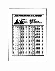 Figure 137 Metric Standard Threads