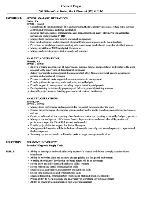 Data Scientist Resume Indeed by Data Scientist Resume Objective Qualifications For Unemployment Indeed Maker Best Resume Templates