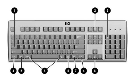 hp pcs  keyboard shortcuts  special keys