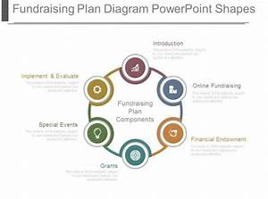 Fundraising Plan Diagram Powerpoint Shapes