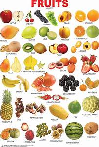 Image Gallery list all fruits vegetables