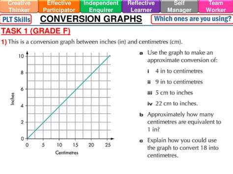 all worksheets 187 conversion worksheets ks2 printable
