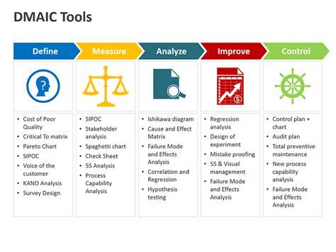 editable powerpoint templates dmaic tools