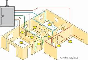Branch Electrical Circuits  U0026 Wiring