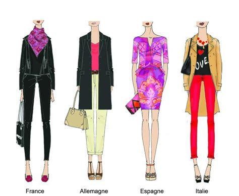 Définition Vie Privée by Stories Vente Privee Com Define Online Shopping Trends Of