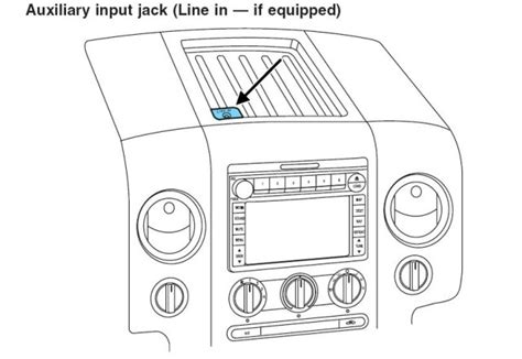 ford   aux input jack ford   blog