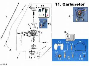 E Ton Atv Yukon 150cc Wiring Diagram   36 Wiring Diagram