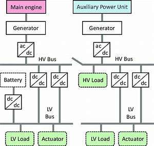 Simplified Power Distribution System For Aircraft