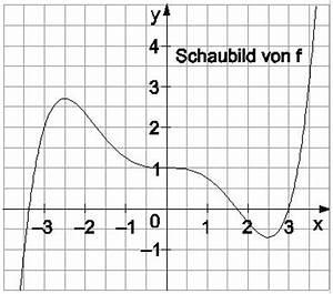 Integrale Berechnen Online : ein integral analysieren abitur vorbereitung ~ Themetempest.com Abrechnung