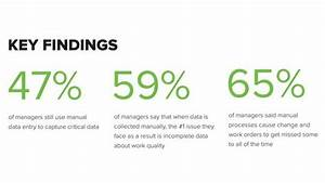 Report  Many Contractors Still Use Manual Data Collection