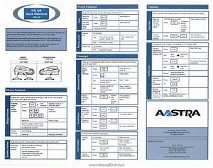 Aastra Ite 12sd
