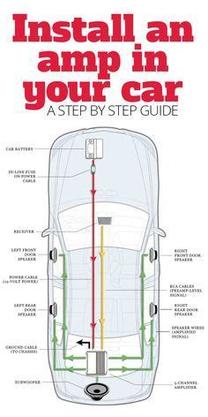 Step Instructions For Wiring Amplifier Your