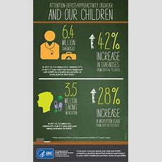 An Estimated 2 Million More Us Children Have Been Diagnosed With Attentiondeficit
