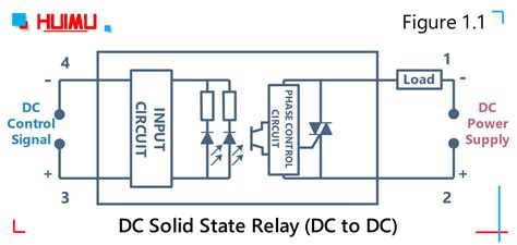 Mgr Mager Solid State Relay Wiring Diagram Huimultd