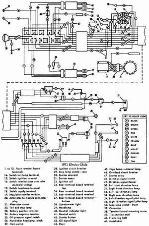 1972 Harley Davidson Electra Glide Wiring Diagram 24633 Getacd Es