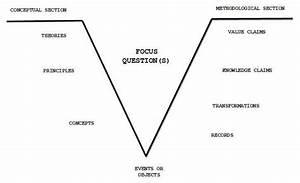 V Diagram Sample   U015eekil 1  V