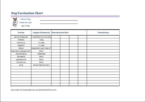 Sample Dog Vaccination Chart Template