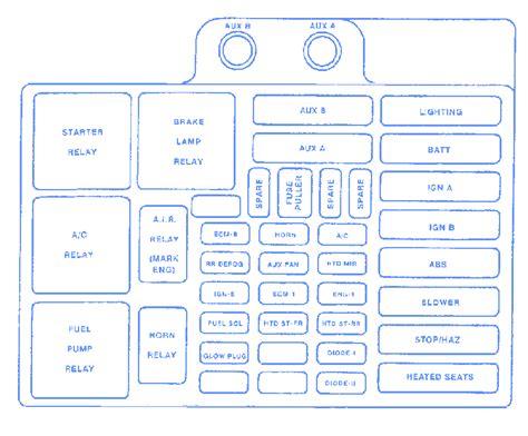 chevy   fuse boxblock circuit breaker diagram
