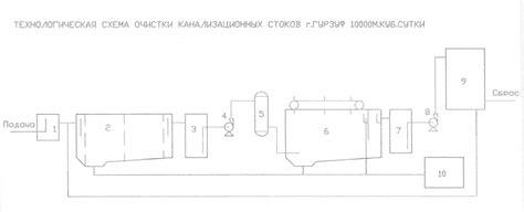 Электроснабжения промышленных предприятий методические указания для выполнения контрольной работы страница 3