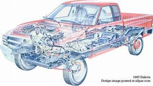 Wiring Diagram For 97 Dodge Dakota Truck