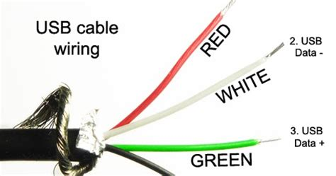 do you usb cable color code mouse wire connection learn basic electronics circuit