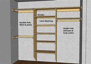 Great Diagrams With Measurements And Info On Designing A