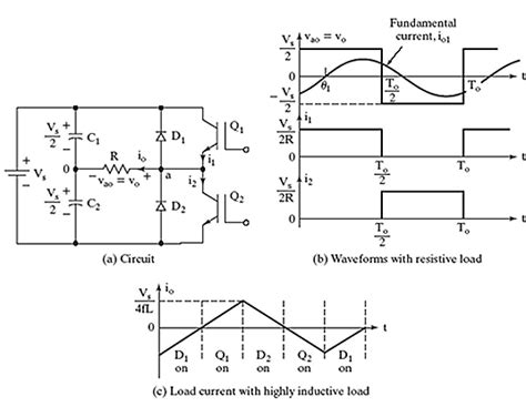 single phase half bridge vsi power electronic systems applications and resources on