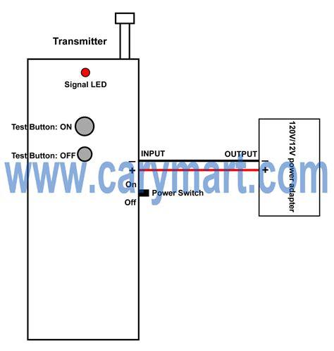 Low Power Triggered Transmitter Receiver Module