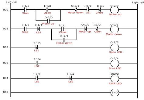 ladder logic design   ladder logic ideas