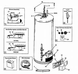 Water Heater Diagram  U0026 Parts List For Model Gs650yrvit5