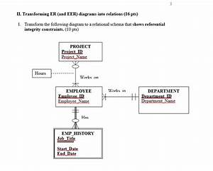 Solved  Transform The Following Diagram To A Relational Sc
