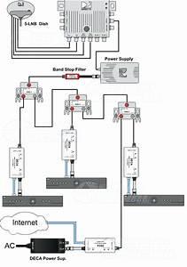 Diagram  Directv Dvr Connection Diagram