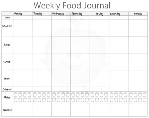 happiness project food journals  battle