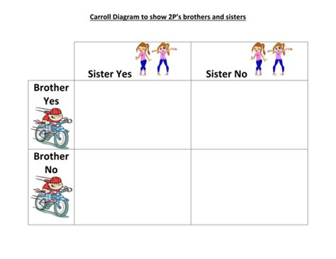 Carroll Diagram Ks2 by Carroll Diagram Interactive Lesson By Gabbypeterson