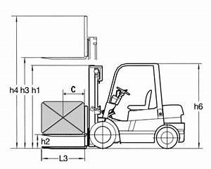 Frachtkosten Container Berechnen : kaufmann anfrage f r gabelstapler stellen ~ Themetempest.com Abrechnung